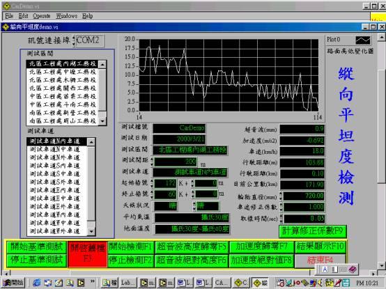 TRAFFIC-4.jpg (59078 bytes)